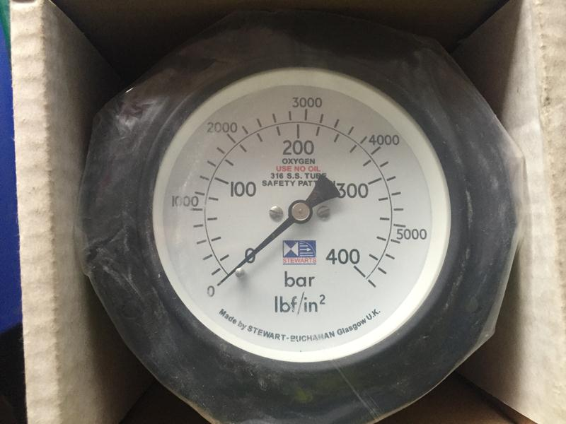 Box of Gauges